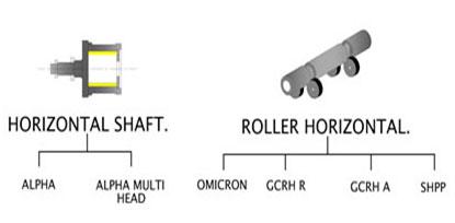 horizontal-centrifugal-cast